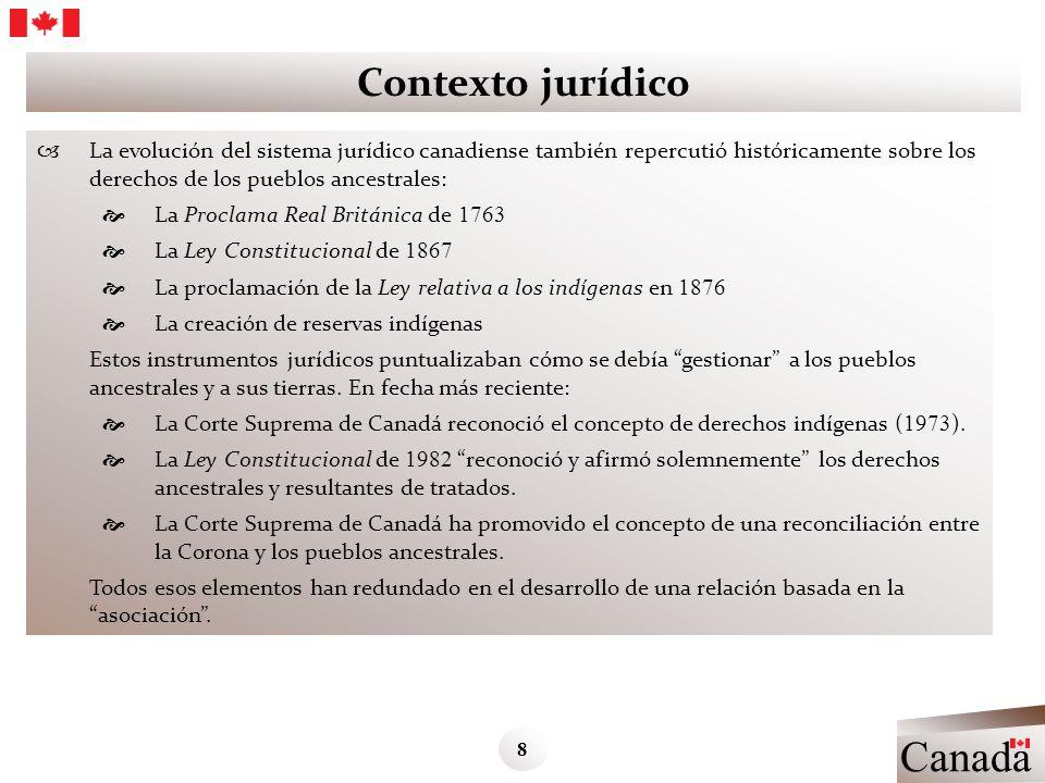 Canada Contexto jurídico