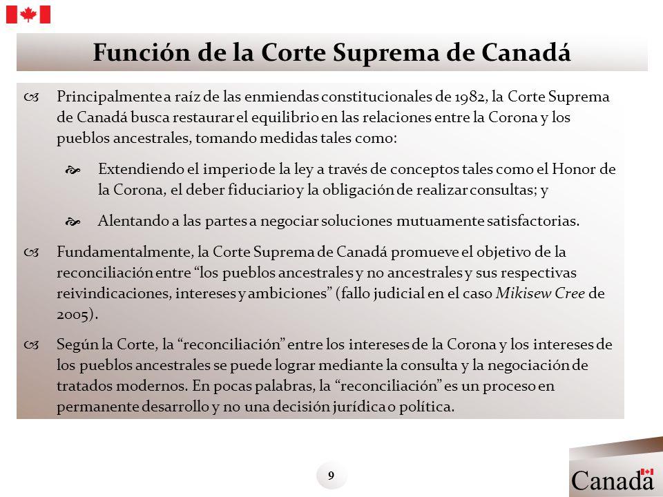 Función de la Corte Suprema de Canadá