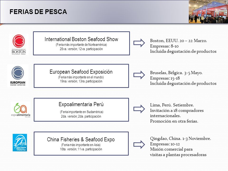 FERIAS DE PESCA International Boston Seafood Show
