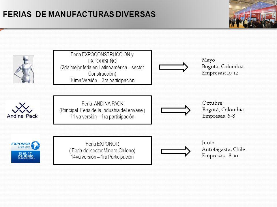 FERIAS DE MANUFACTURAS DIVERSAS