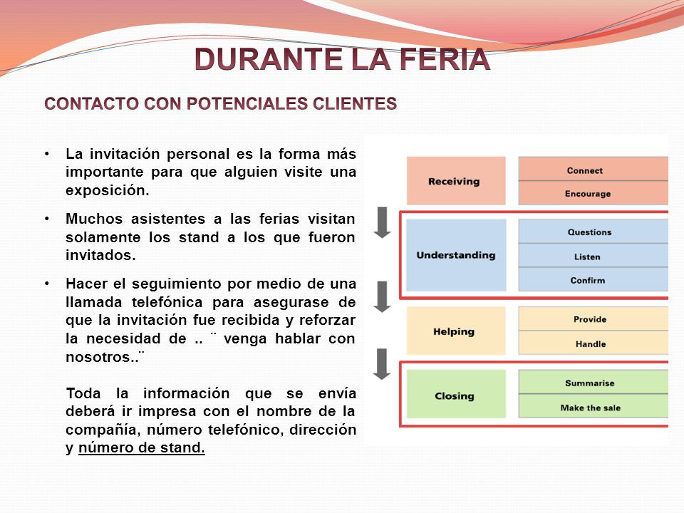 DURANTE LA FERIA CONTACTO CON POTENCIALES CLIENTES