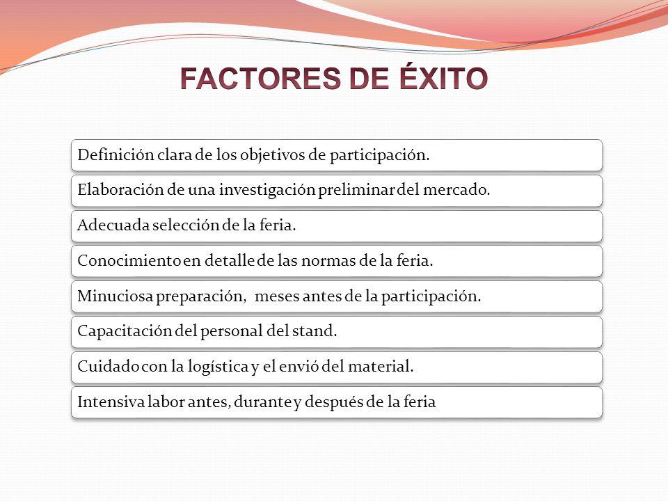 FACTORES DE ÉXITO Definición clara de los objetivos de participación.
