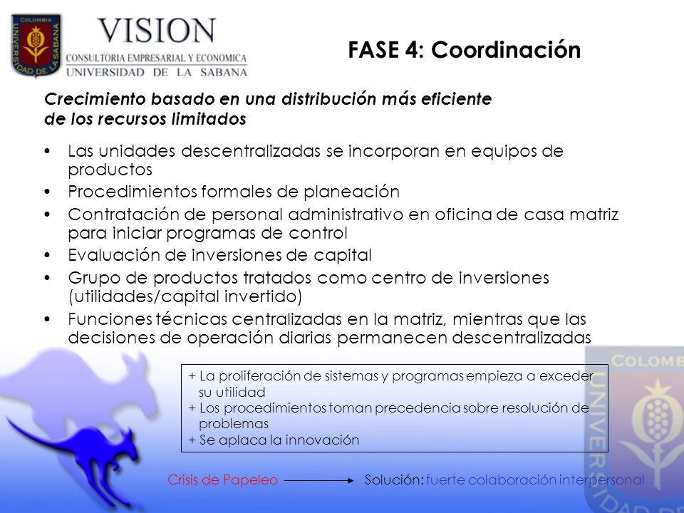 FASE 4: Coordinación Crecimiento basado en una distribución más eficiente. de los recursos limitados.