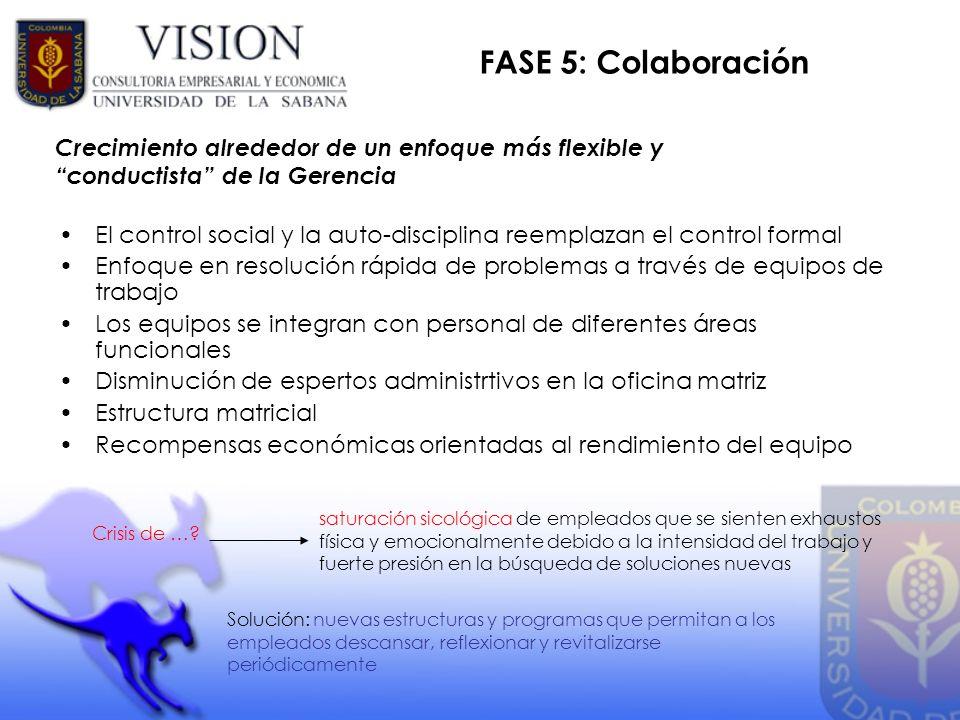 FASE 5: Colaboración Crecimiento alrededor de un enfoque más flexible y. conductista de la Gerencia.
