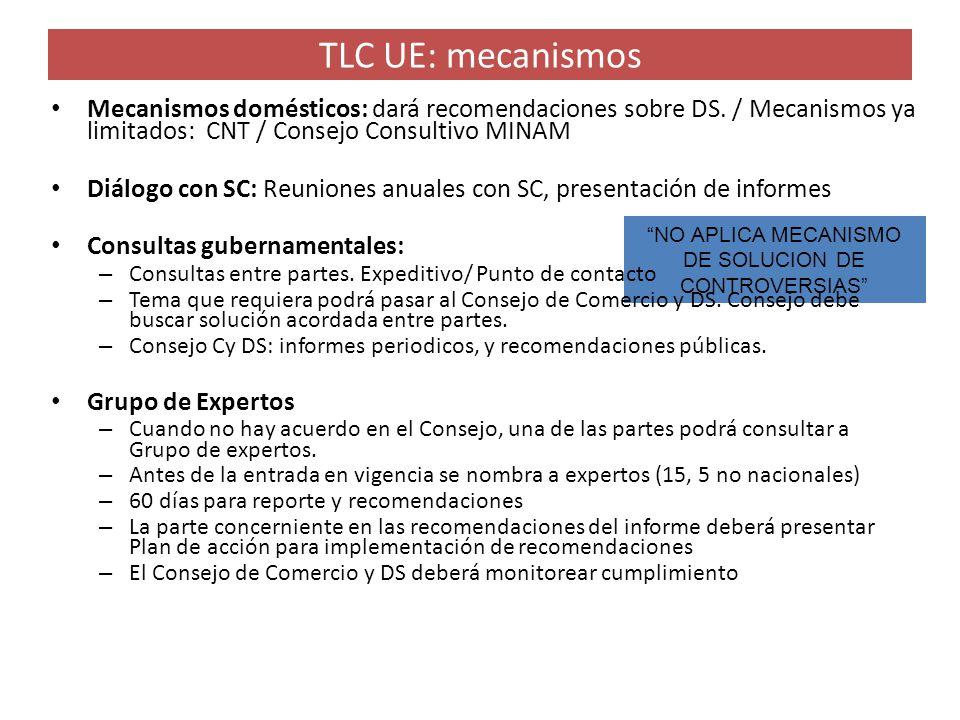 NO APLICA MECANISMO DE SOLUCION DE CONTROVERSIAS