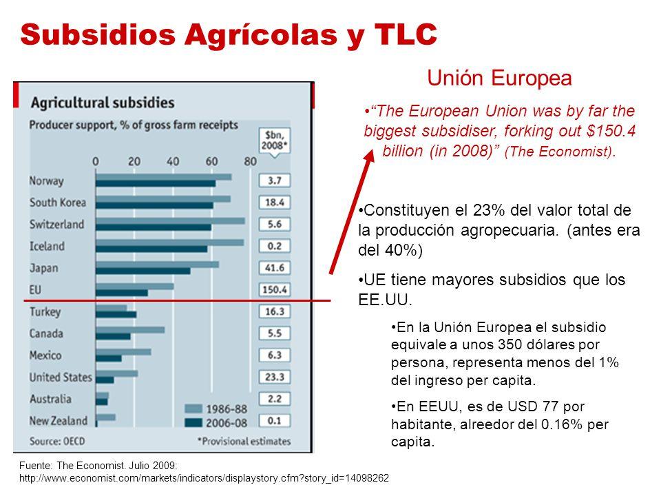Subsidios Agrícolas y TLC