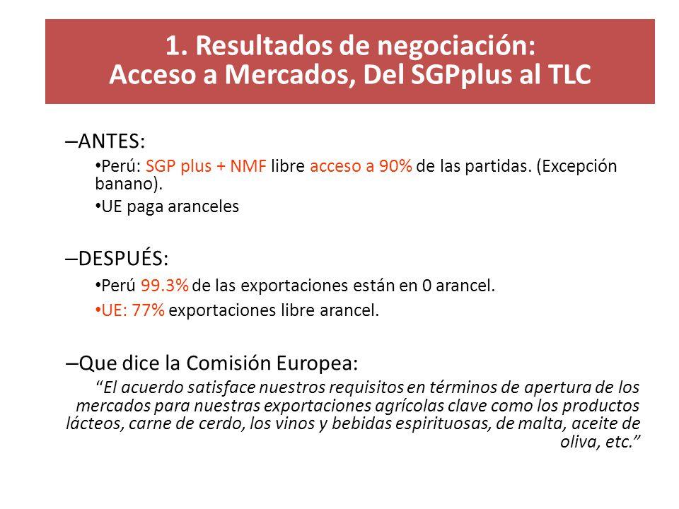 1. Resultados de negociación: Acceso a Mercados, Del SGPplus al TLC