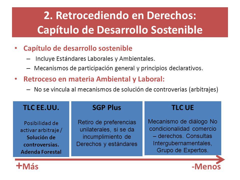 2. Retrocediendo en Derechos: Capítulo de Desarrollo Sostenible