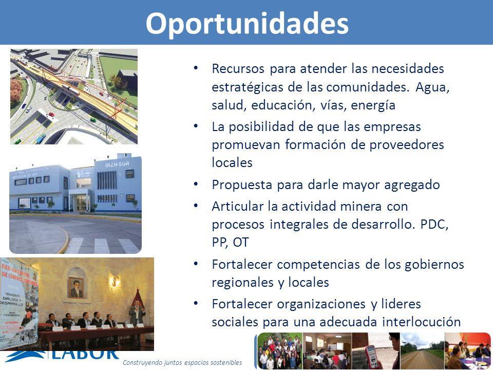 Oportunidades Recursos para atender las necesidades estratégicas de las comunidades. Agua, salud, educación, vías, energía.