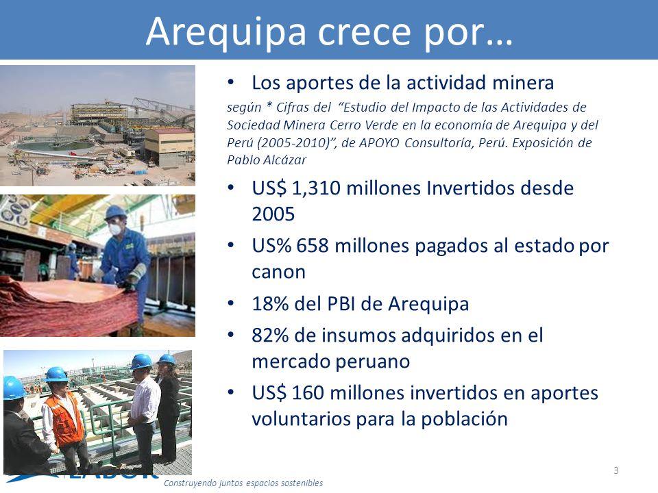Arequipa crece por… Los aportes de la actividad minera