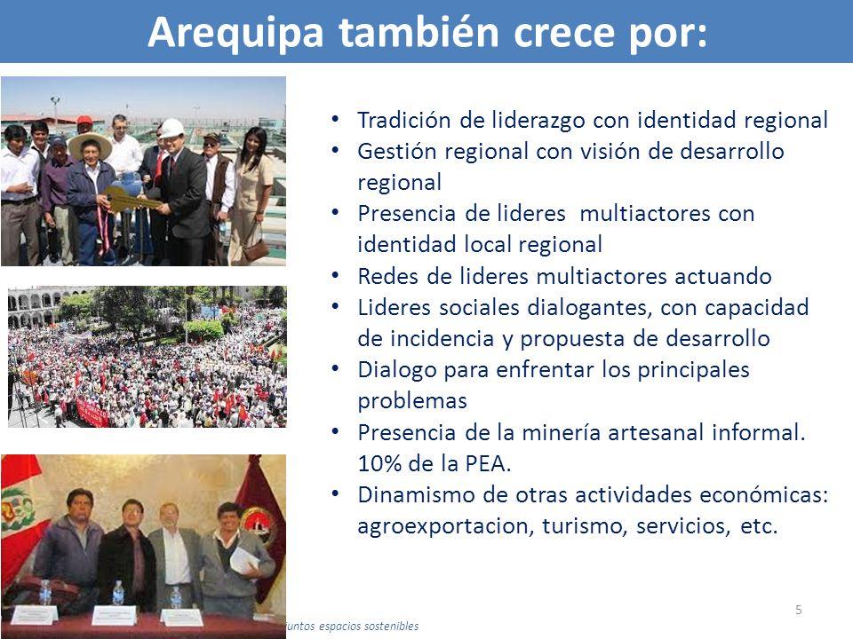 Arequipa también crece por: