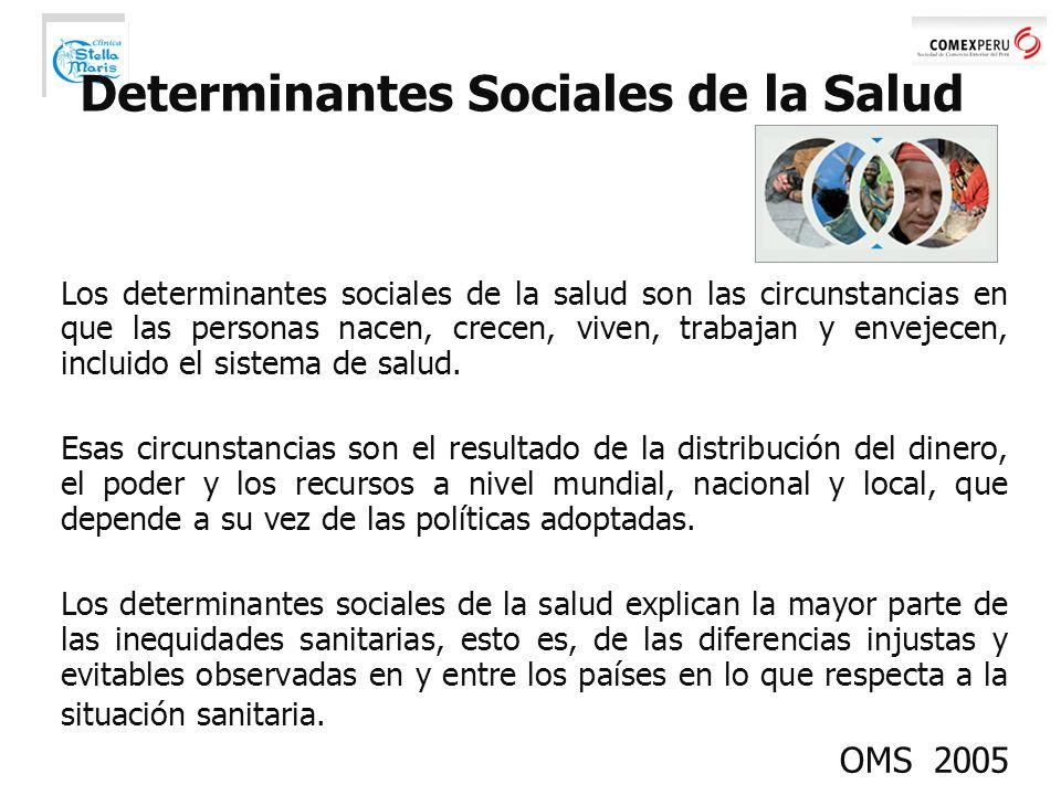 Determinantes Sociales de la Salud