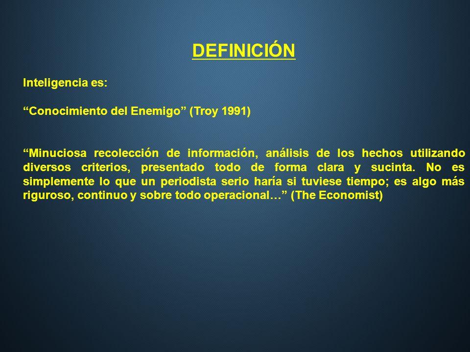 DEFINICIÓN Inteligencia es: Conocimiento del Enemigo (Troy 1991)