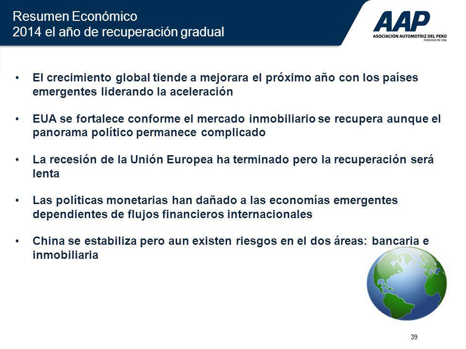 Resumen Económico 2014 el año de recuperación gradual