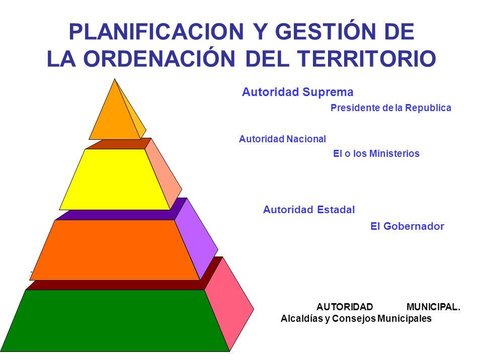 PLANIFICACION Y GESTIÓN DE LA ORDENACIÓN DEL TERRITORIO
