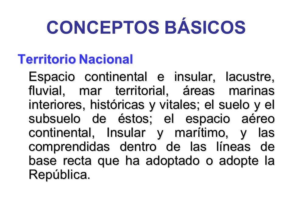 CONCEPTOS BÁSICOS Territorio Nacional