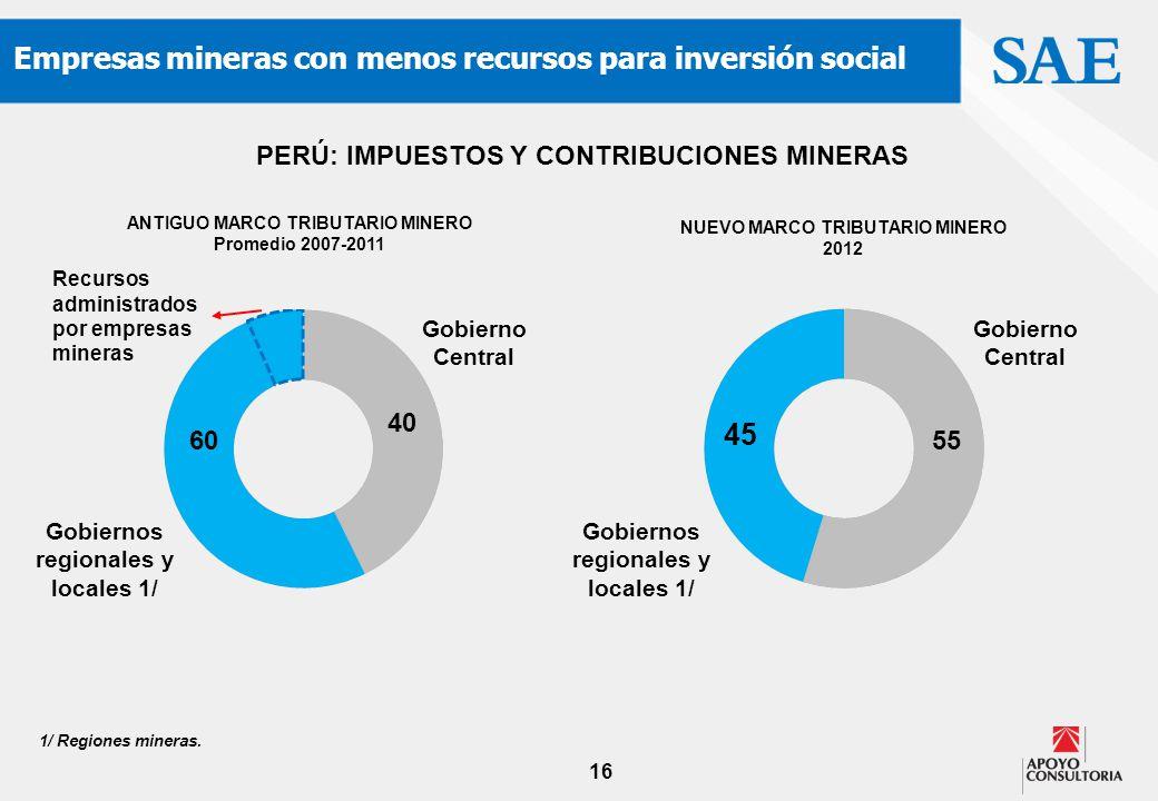 Energía eléctrica: mayor demanda en el sur, pero oferta concentrada en el centro