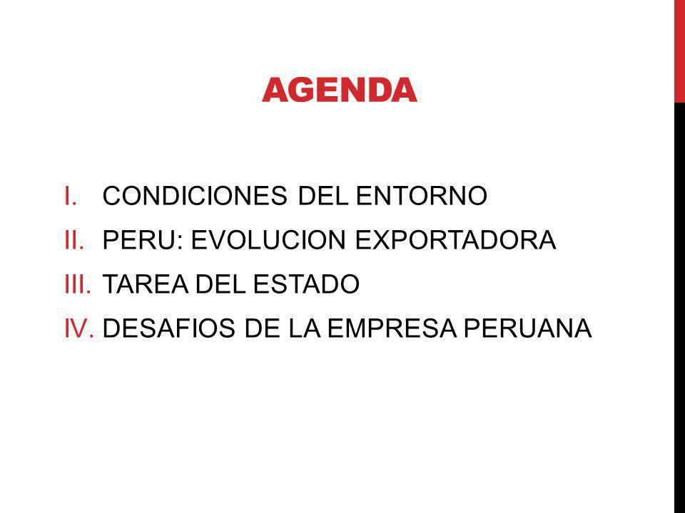 AGENDA CONDICIONES DEL ENTORNO PERU: EVOLUCION EXPORTADORA