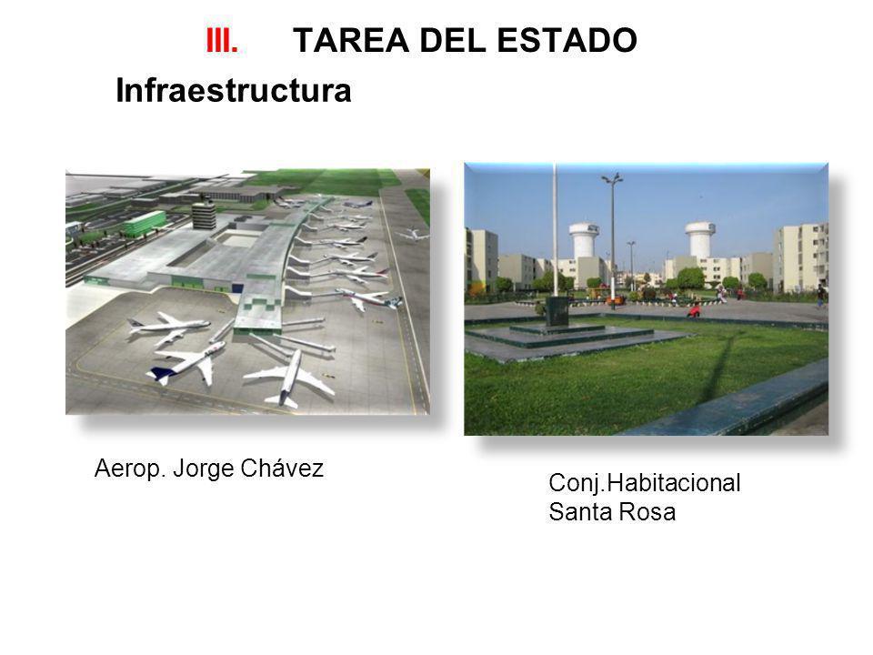 III. TAREA DEL ESTADO Infraestructura Aerop. Jorge Chávez