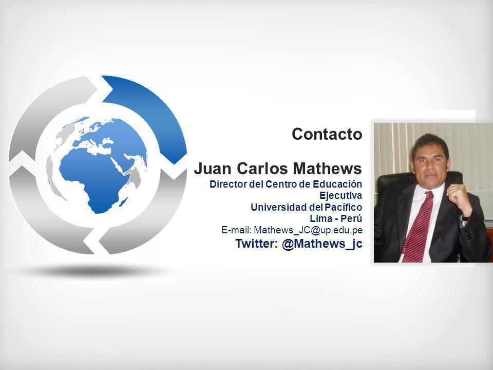 Contacto Juan Carlos Mathews