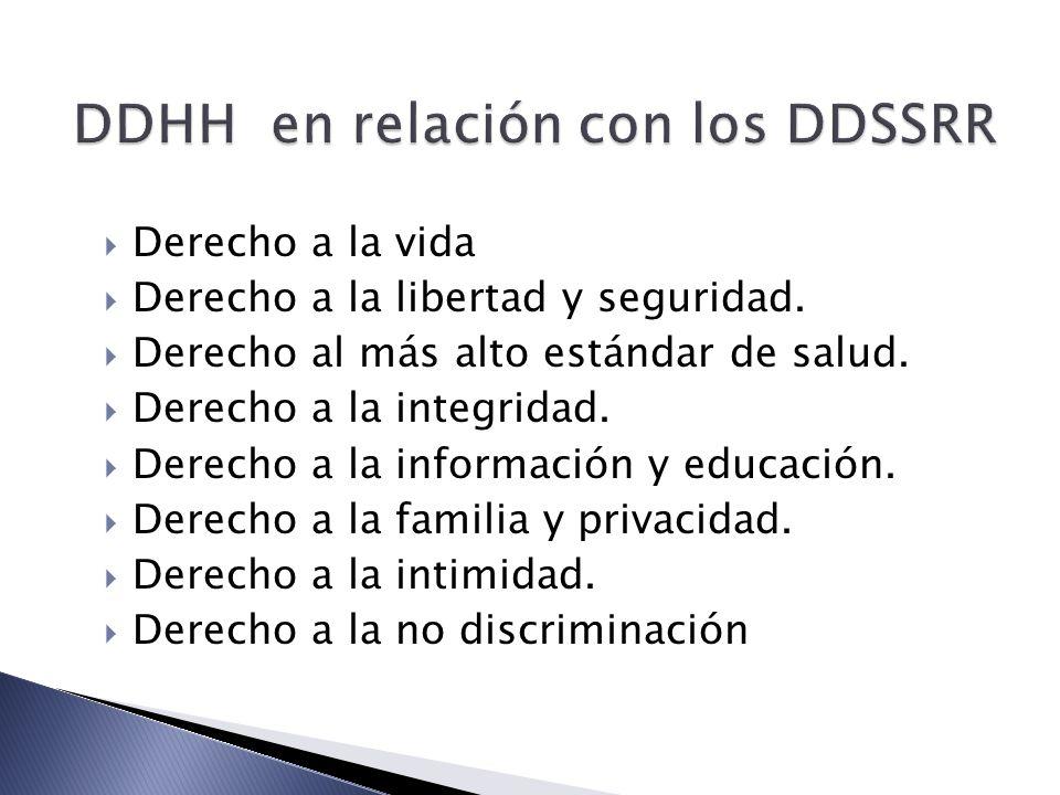 DDHH en relación con los DDSSRR