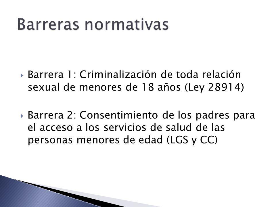 Barreras normativas Barrera 1: Criminalización de toda relación sexual de menores de 18 años (Ley 28914)