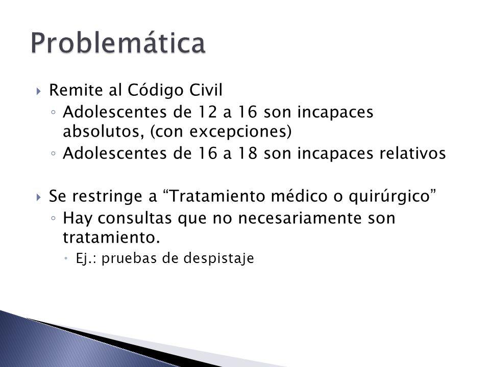 Problemática Remite al Código Civil
