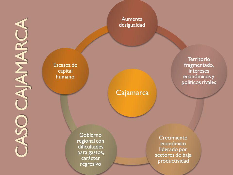 CASO CAJAMARCA Cajamarca Aumenta desigualdad