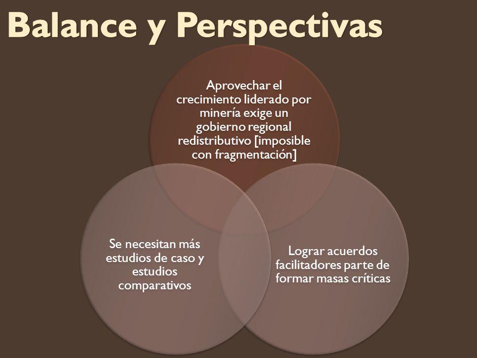 Balance y Perspectivas