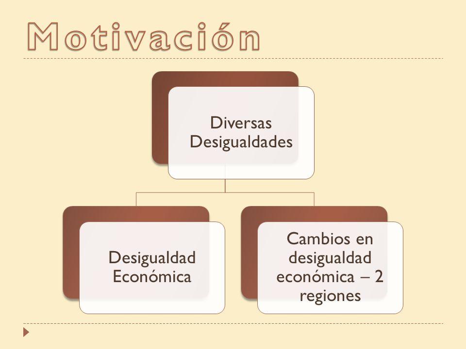 Motivación Diversas Desigualdades