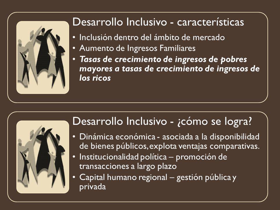 Desarrollo Inclusivo - características