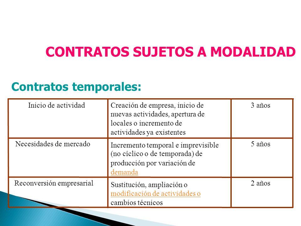 Contratos temporales: