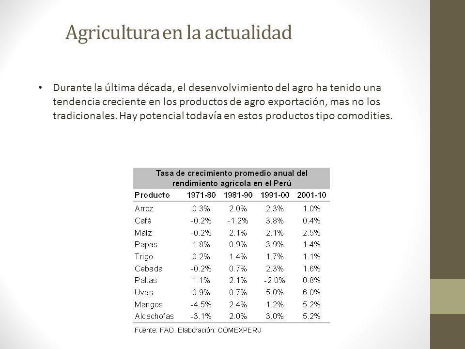 Agricultura en la actualidad
