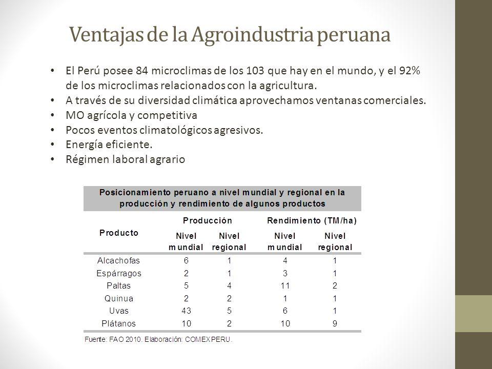 Ventajas de la Agroindustria peruana