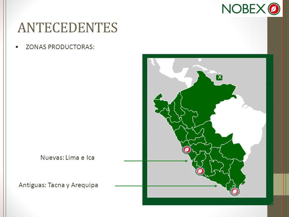 ANTECEDENTES ZONAS PRODUCTORAS: Nuevas: Lima e Ica