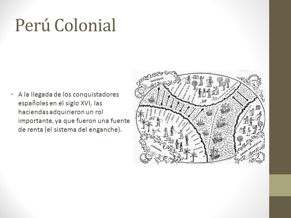 Perú Colonial