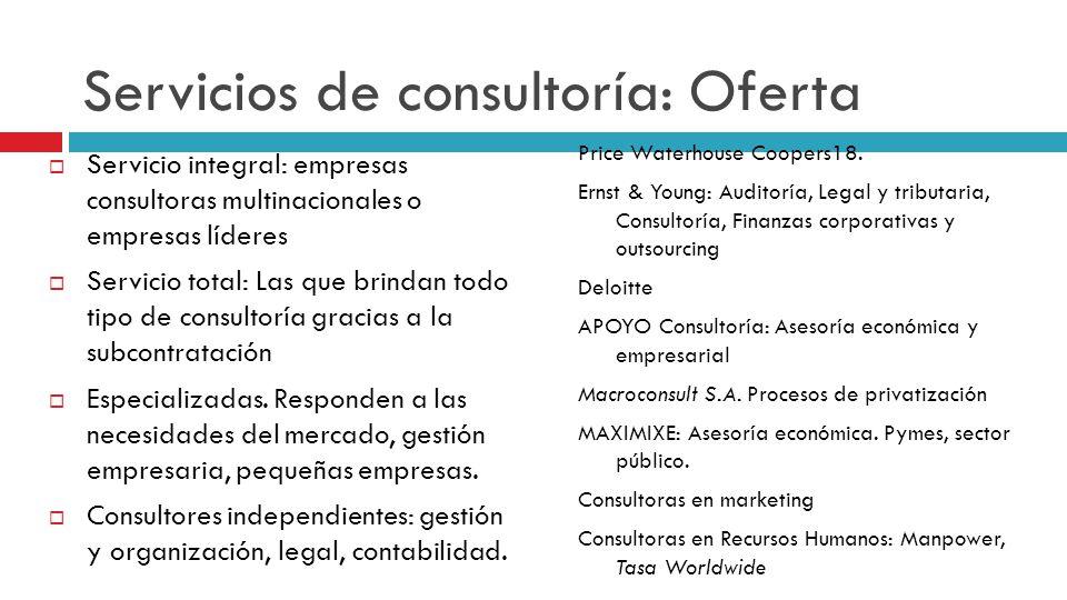 Servicios de consultoría: Oferta