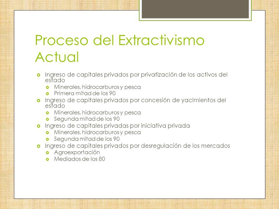 Proceso del Extractivismo Actual