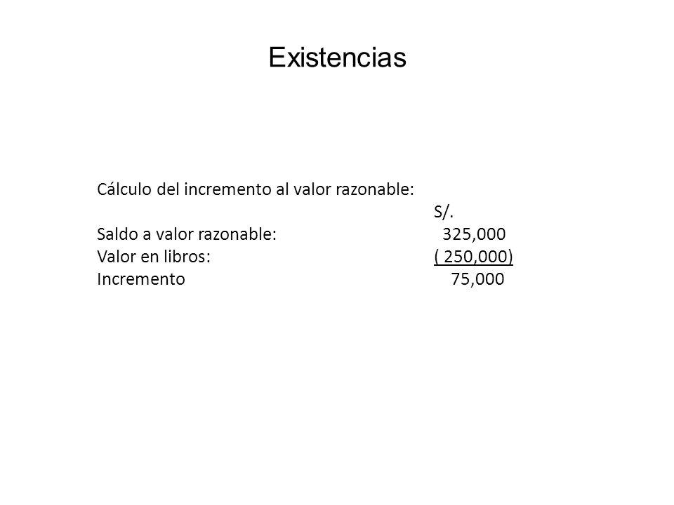 Existencias Cálculo del incremento al valor razonable: S/.