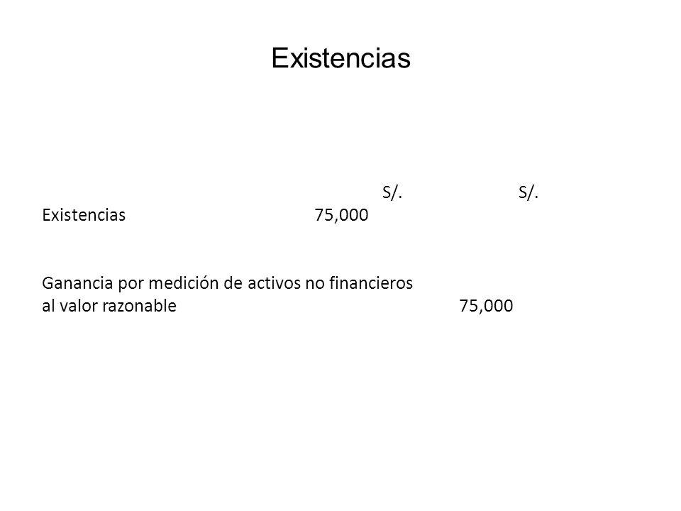 Existencias S/. S/. Existencias 75,000