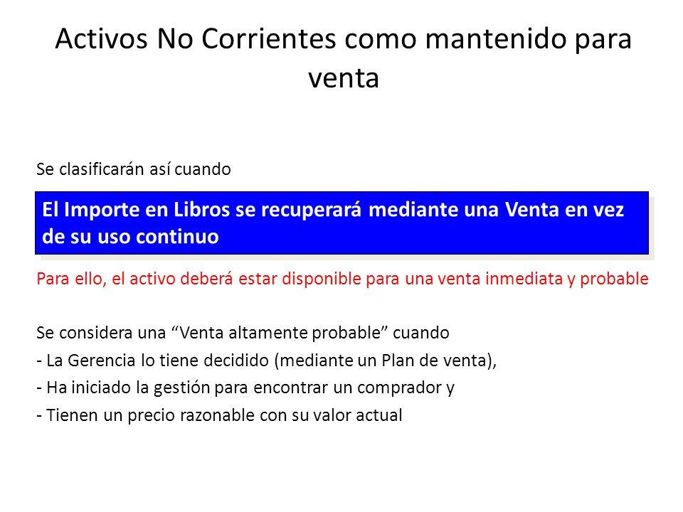 Activos No Corrientes como mantenido para venta