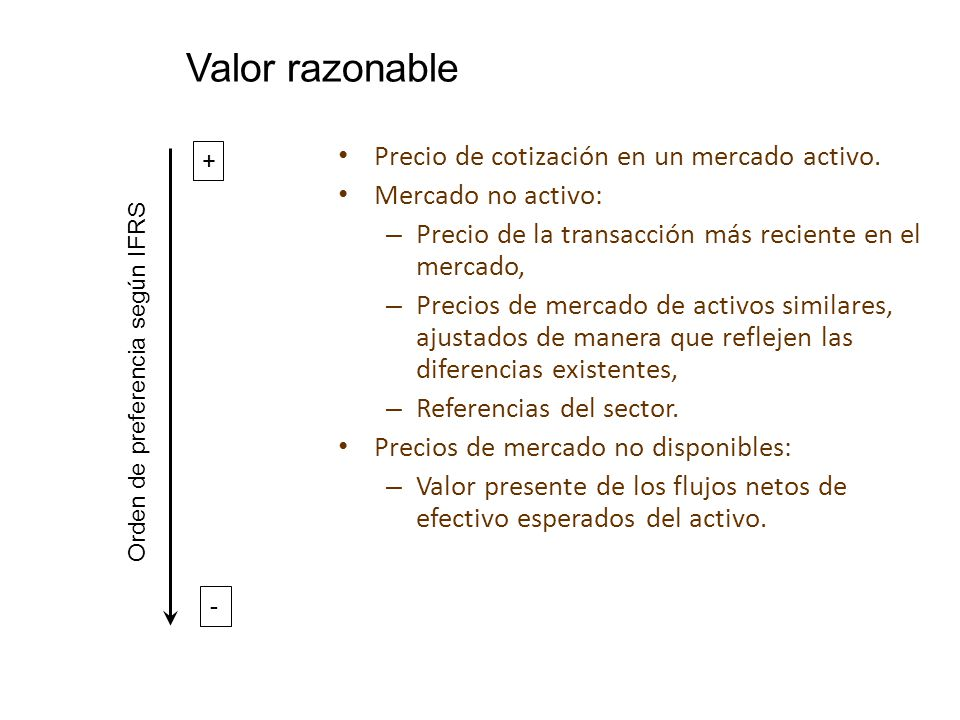 Valor razonable Precio de cotización en un mercado activo.