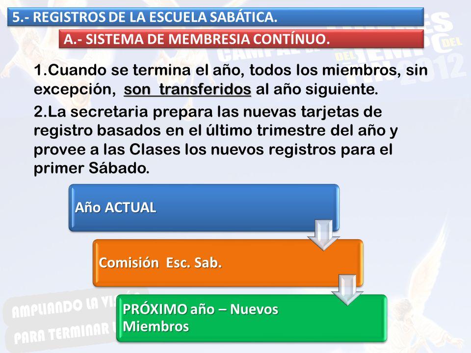 5.- REGISTROS DE LA ESCUELA SABÁTICA.