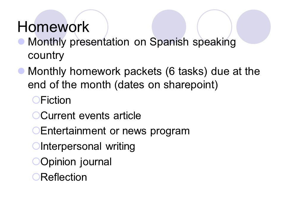 Homework Monthly presentation on Spanish speaking country