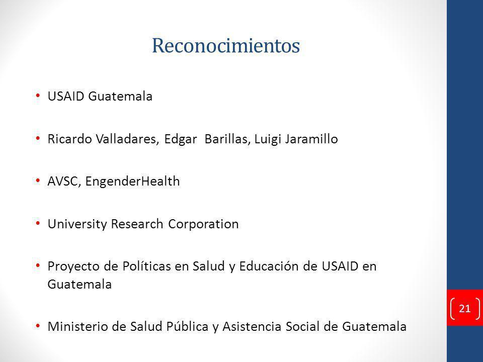 Reconocimientos USAID Guatemala