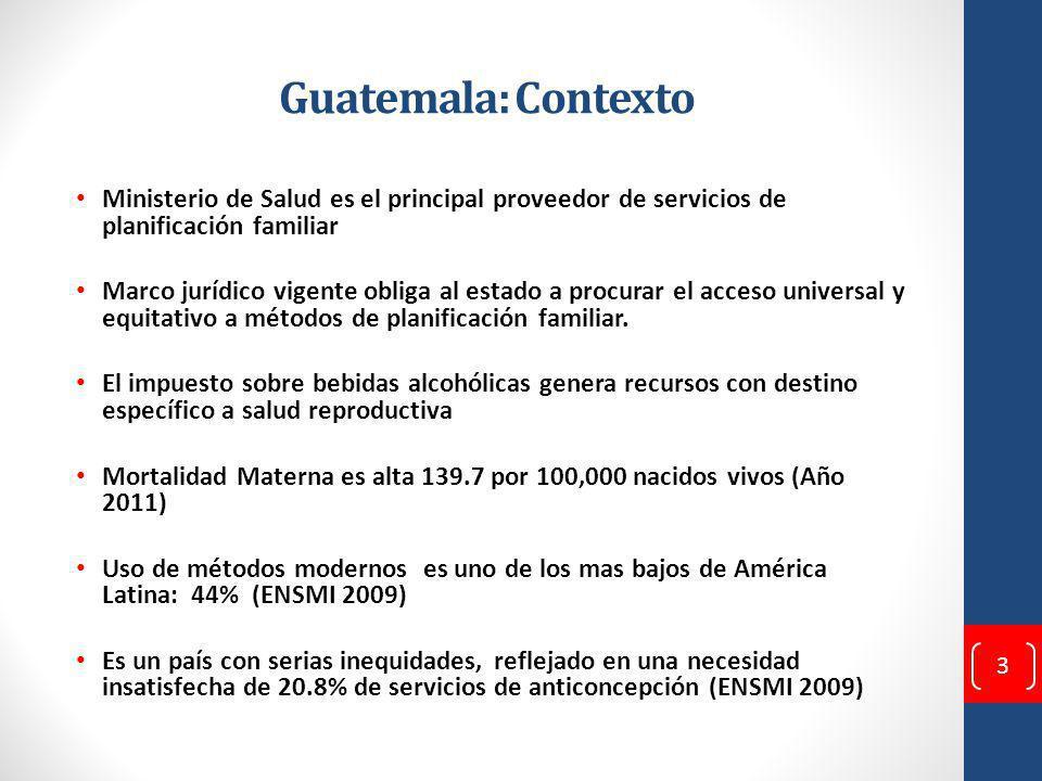 Guatemala: Contexto Ministerio de Salud es el principal proveedor de servicios de planificación familiar.