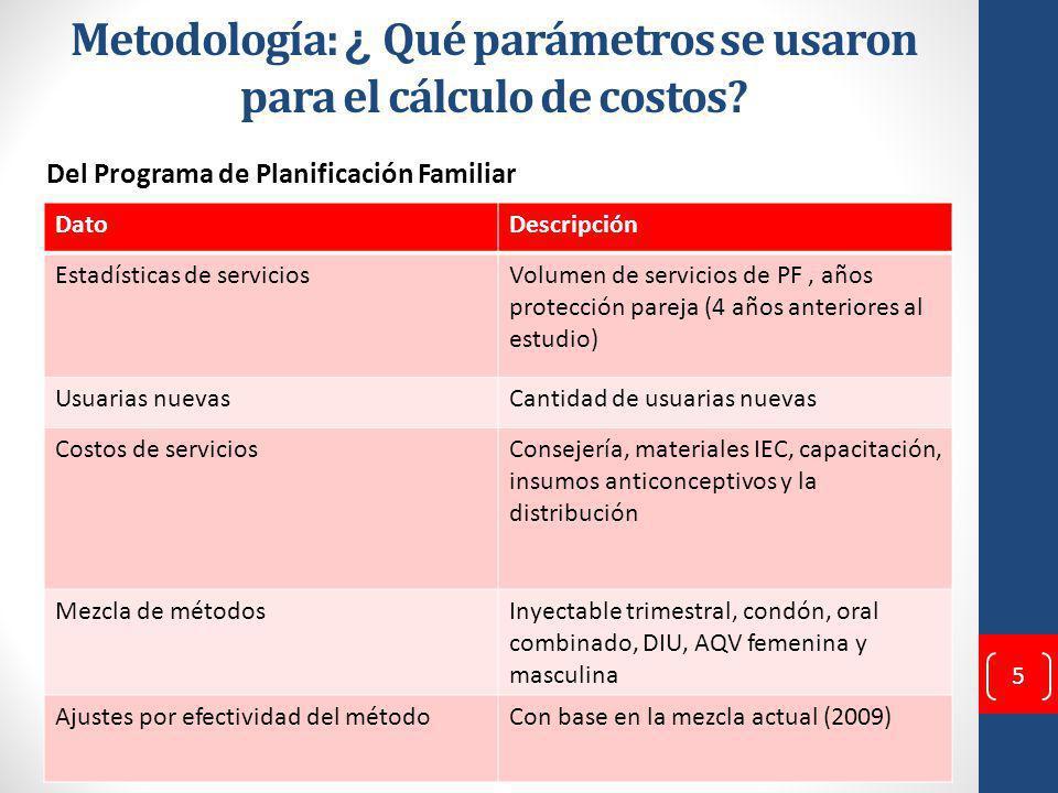 Metodología: ¿ Qué parámetros se usaron para el cálculo de costos