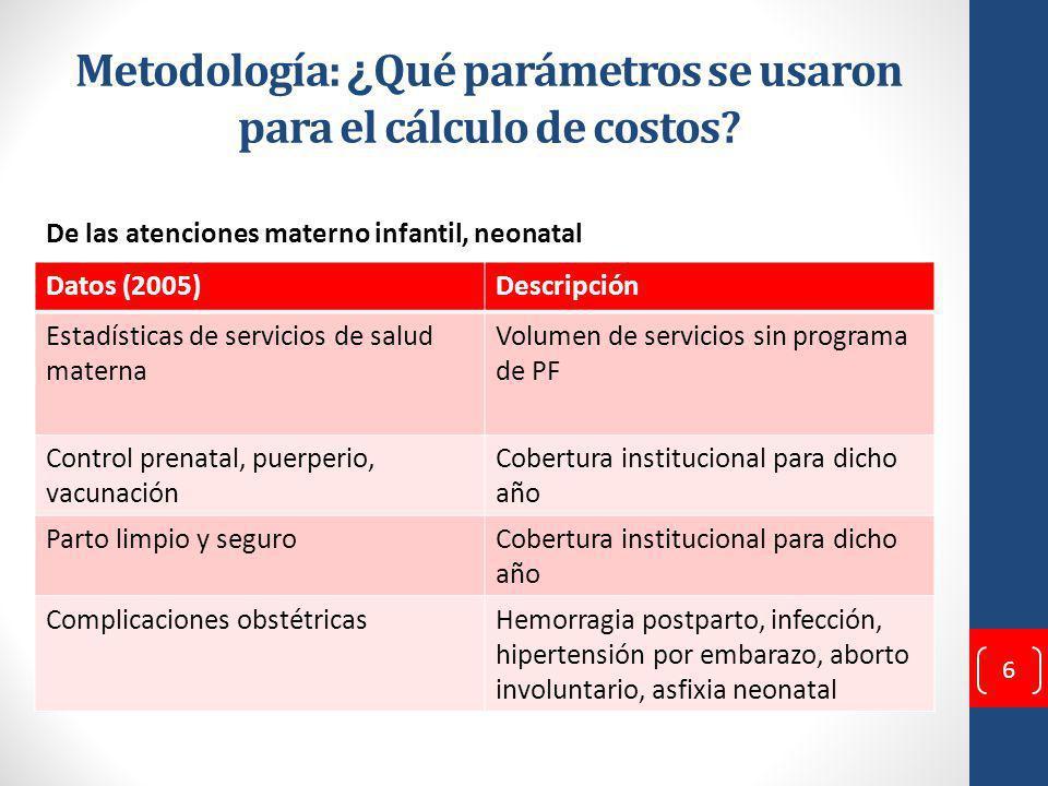Metodología: ¿Qué parámetros se usaron para el cálculo de costos