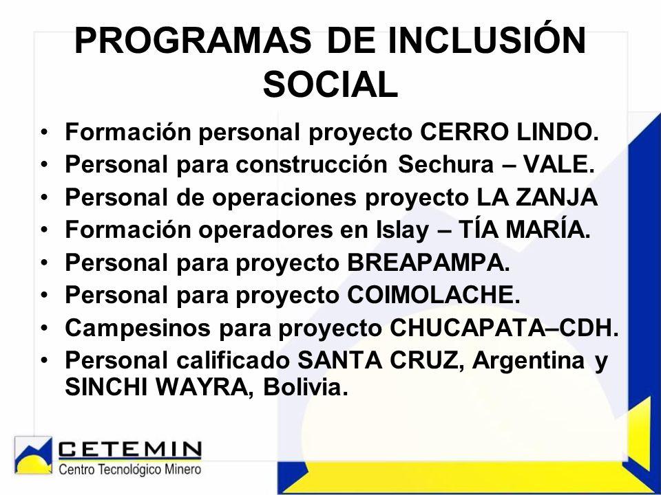 PROGRAMAS DE INCLUSIÓN SOCIAL