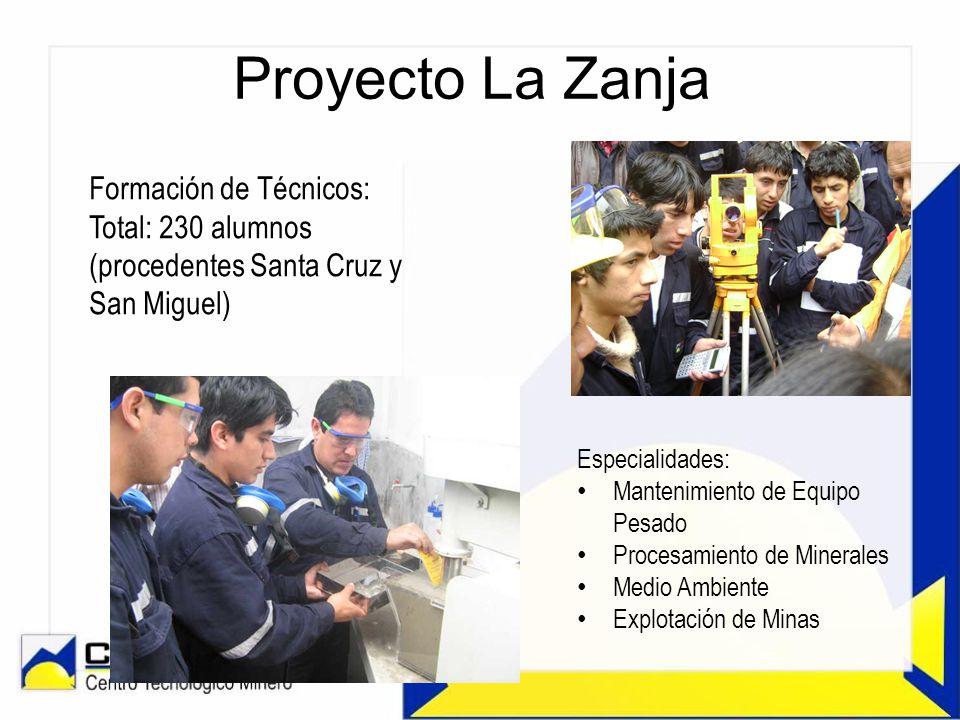 Proyecto La Zanja Formación de Técnicos: Total: 230 alumnos